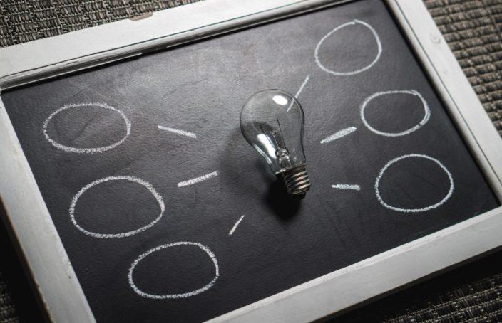 sucesso jovem - inovacao e internet das coisas
